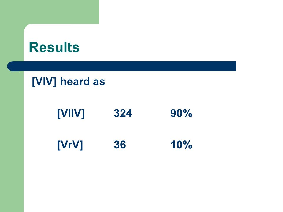 Results [VlV] heard as [VllV] 324 90% [VrV] 36 10%